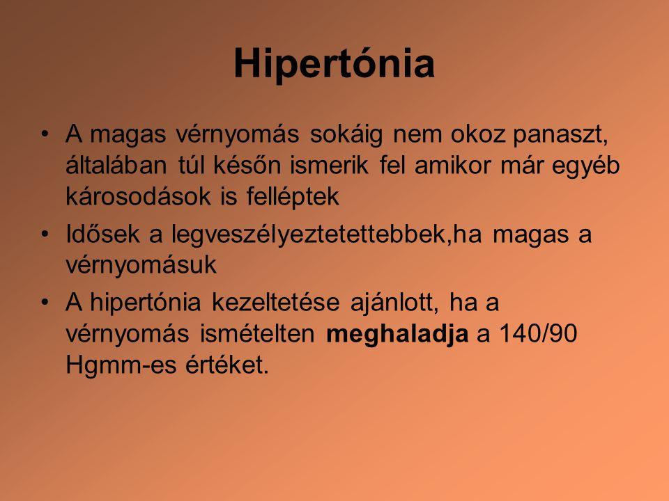 szakaszának magas vérnyomása nyomás hipertónia pont