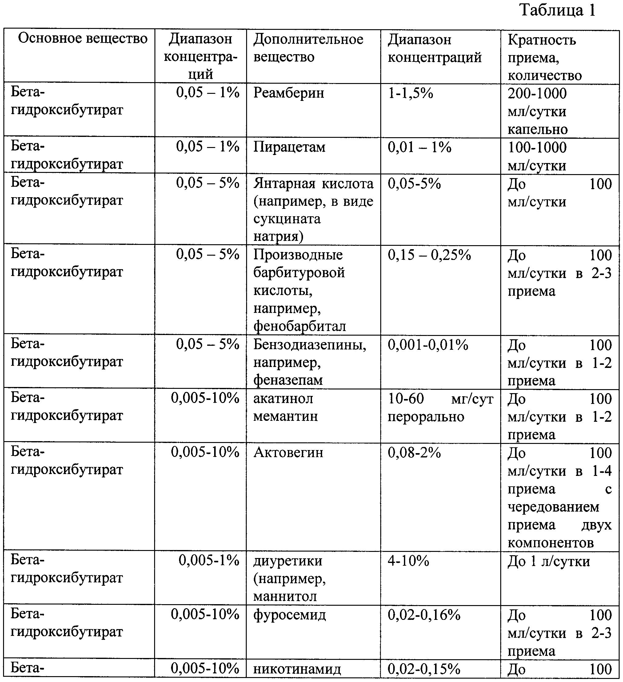 troxevasin hipertónia)