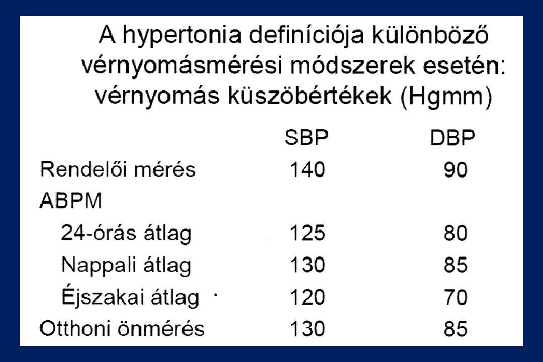 fogyatékosság magas vérnyomás 2 fokú kockázattal 3