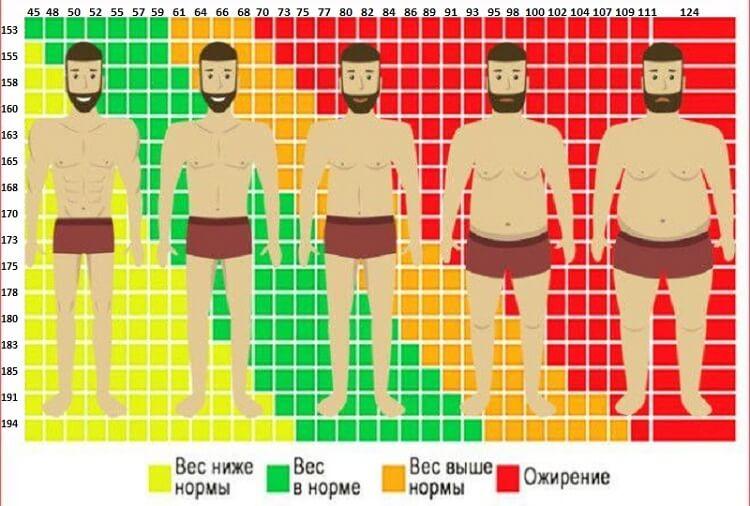 magas vérnyomás 1 fok 2 fokozatú kockázat 4 Ájurvéda magas vérnyomás ellen