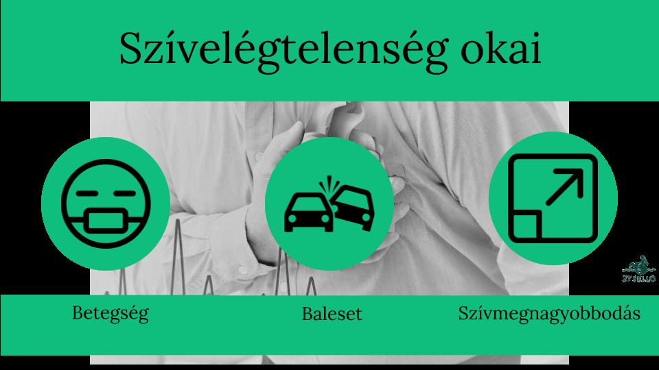 magas vérnyomás megelőzésére szolgáló plakátok)