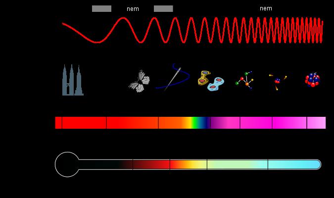elektromágneses hatások és magas vérnyomás