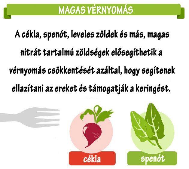 magas vérnyomás gyomorfájás)