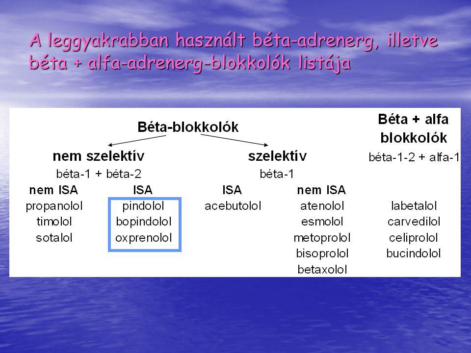 alfa adrenerg blokkolók magas vérnyomás kezelésére)
