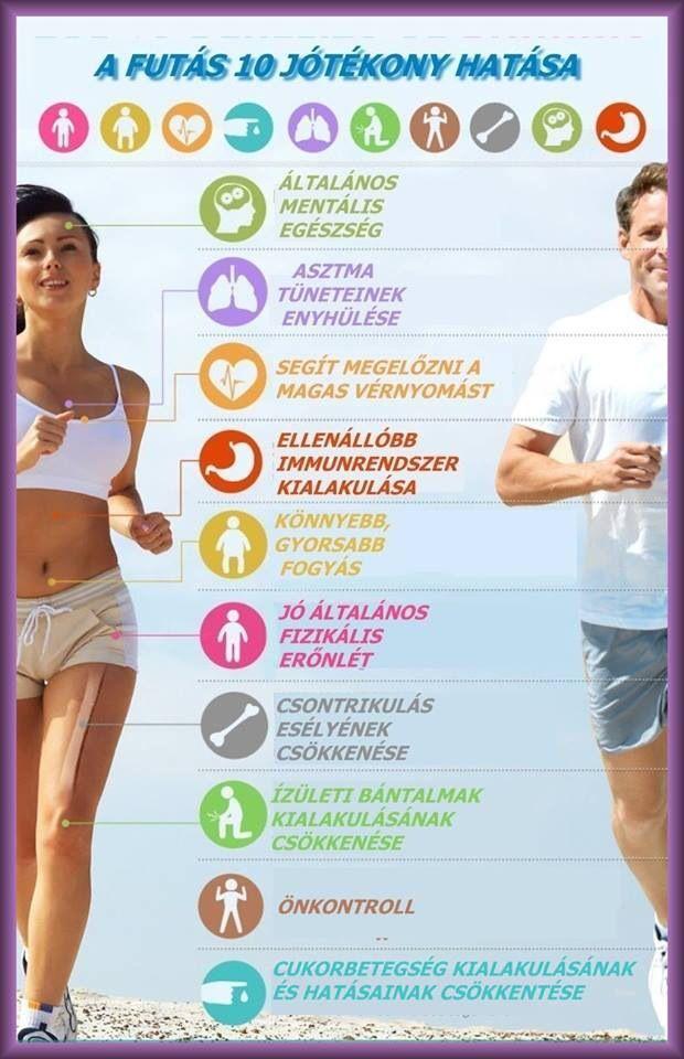 magas vérnyomás fitnesz edzés milyen pontokra tegye a magas vérnyomású piócákat