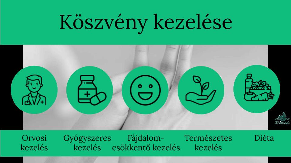 magas vérnyomás elleni gyógyszerek férfiak számára rektális hipertónia