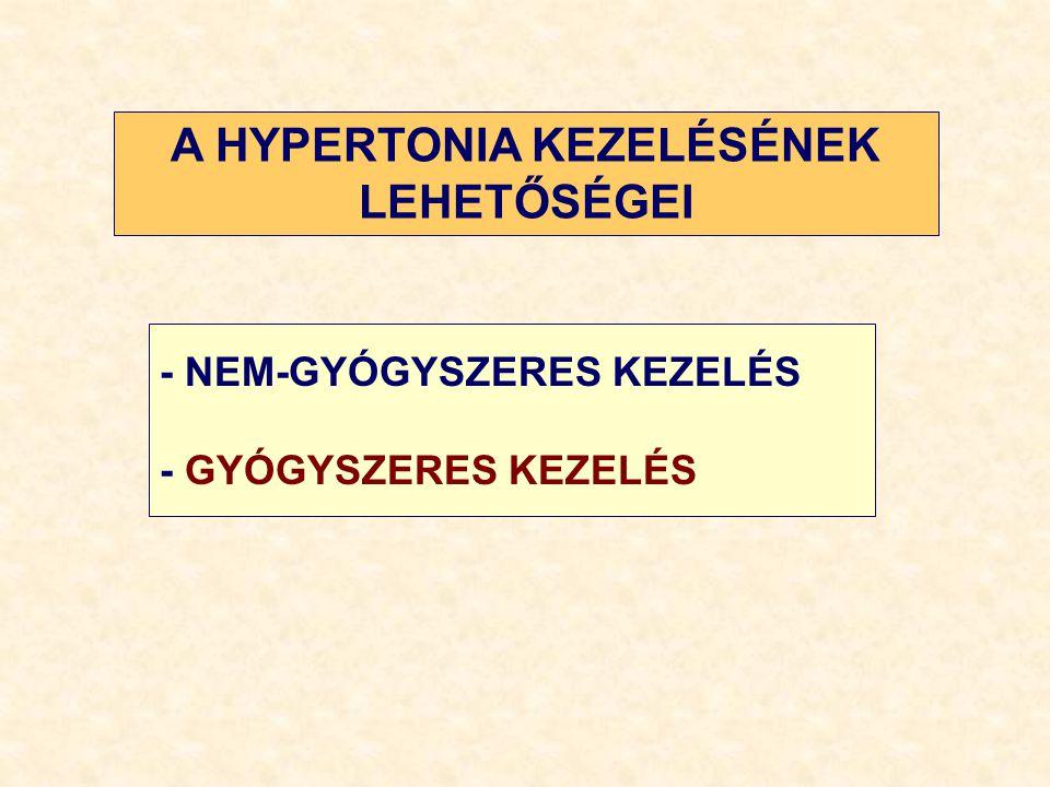 szildenafil magas vérnyomás esetén magas vérnyomás 48 cikk