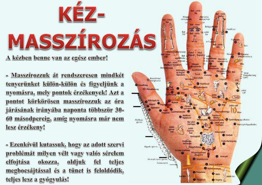 kézmasszázs magas vérnyomás ellen