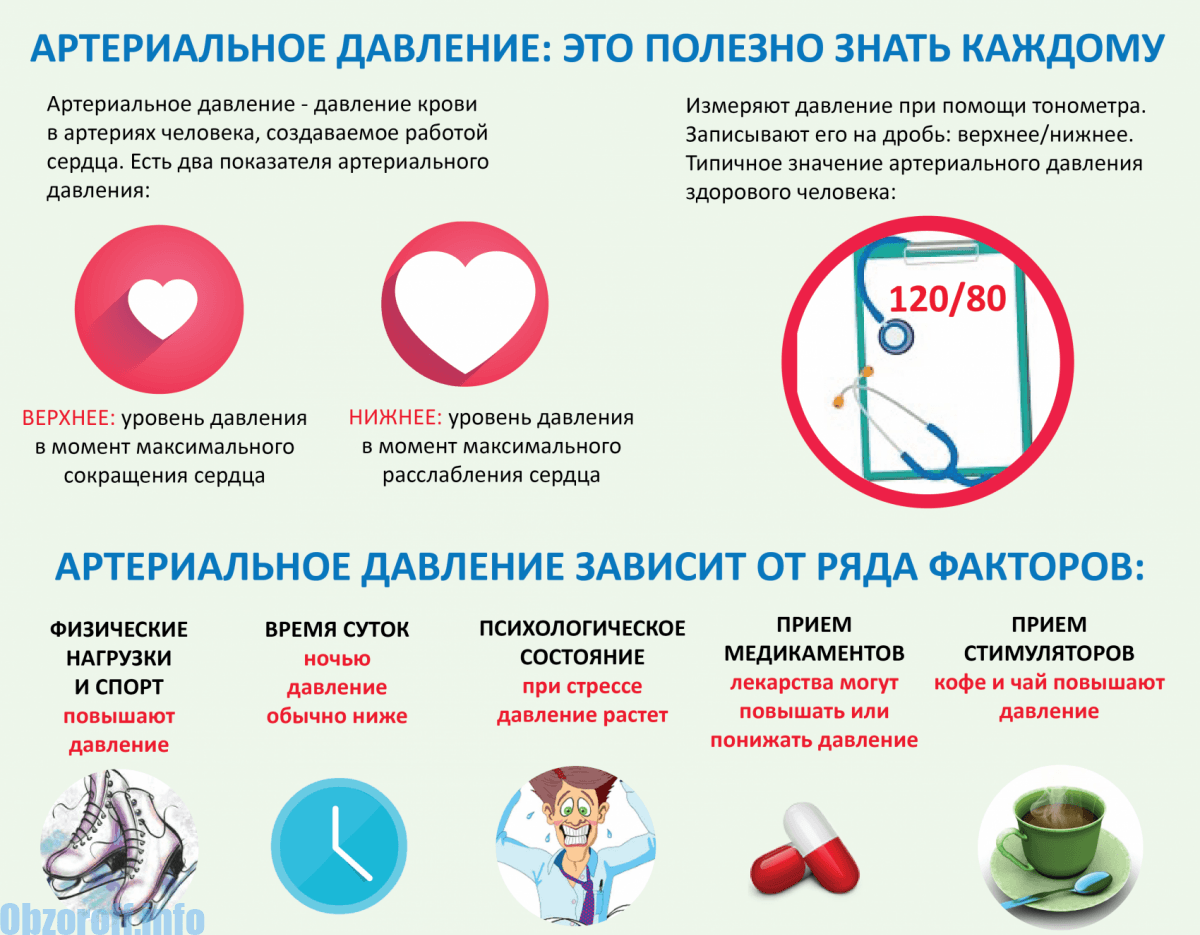 magas vérnyomás kezelés bogyókkal)