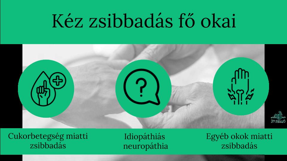 magas vérnyomás neuropathia)