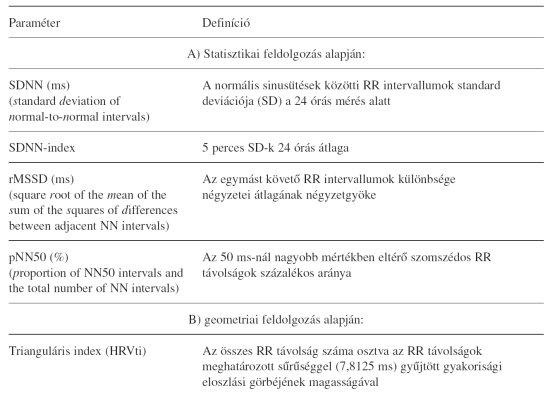 krónikus hipertónia kórtörténete magas vérnyomás chili