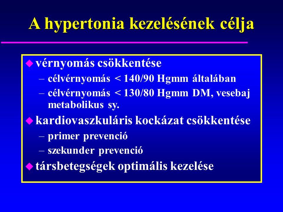 vese hipertónia prognózisa)