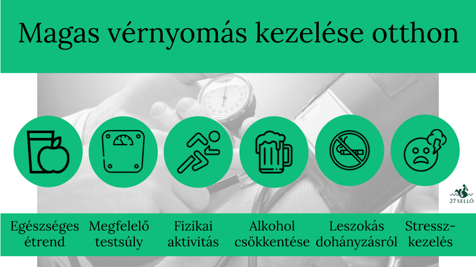 magas vérnyomás különböző nyomás)