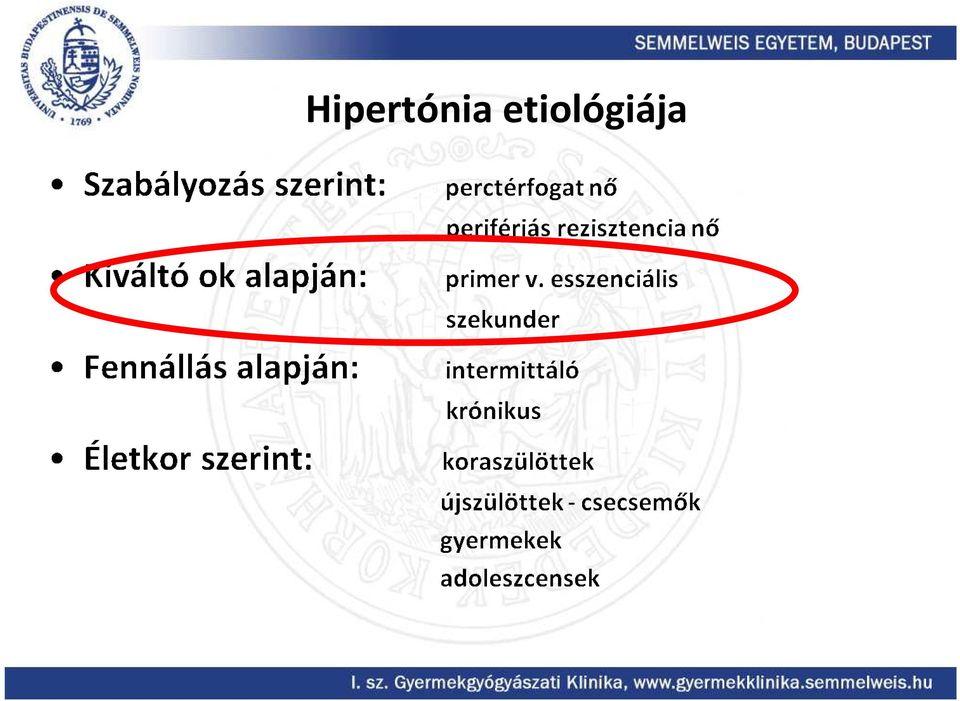 hipertónia a gyermekek listáján