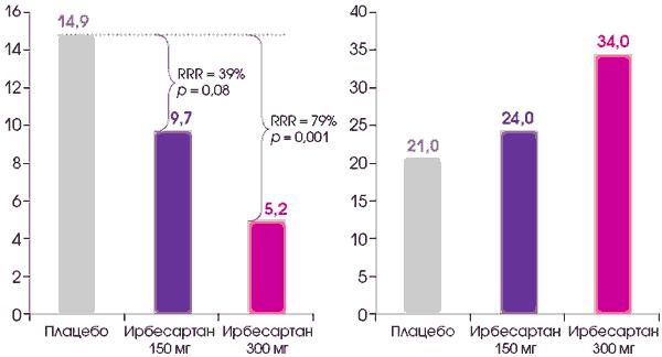 a hipotenzió és a magas vérnyomás közötti különbség