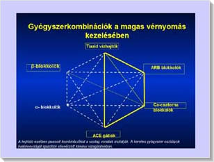 3 típusú magas vérnyomás kezelése)