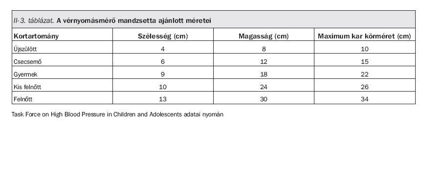 magas vérnyomás esetén mennyi vizet kell inni gyógyítható-e a magas vérnyomásról szóló vélemény