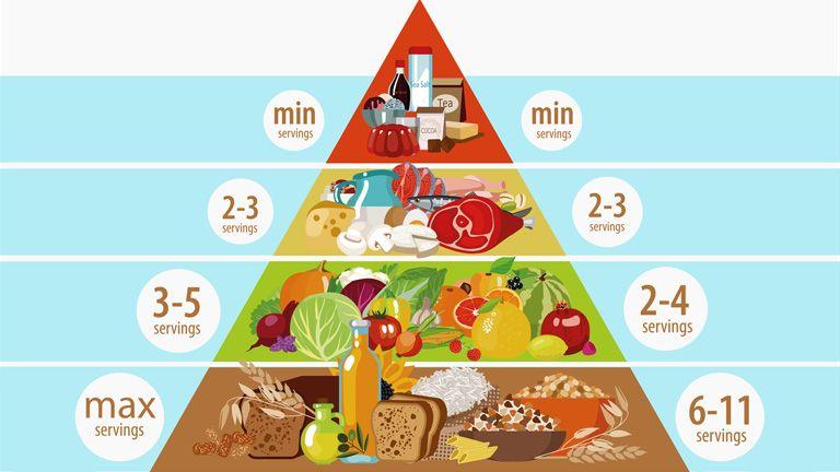 Az alacsony szénhidráttartalmú diéta a vérnyomást is csökkenti