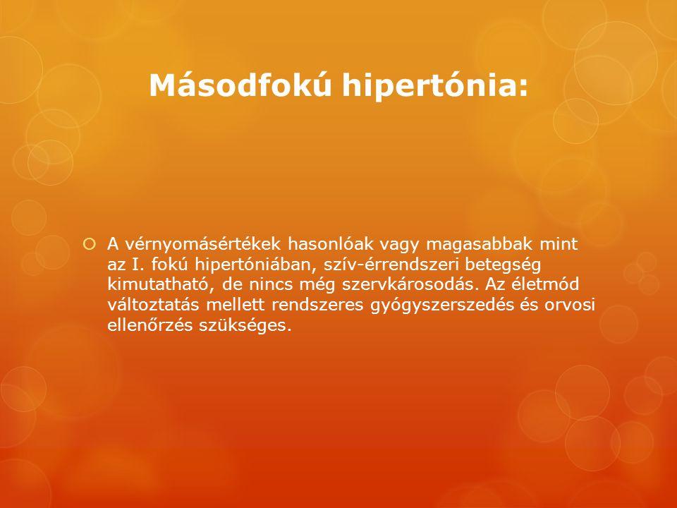 progeszteron hipertónia fejfájás magas vérnyomás kezelése