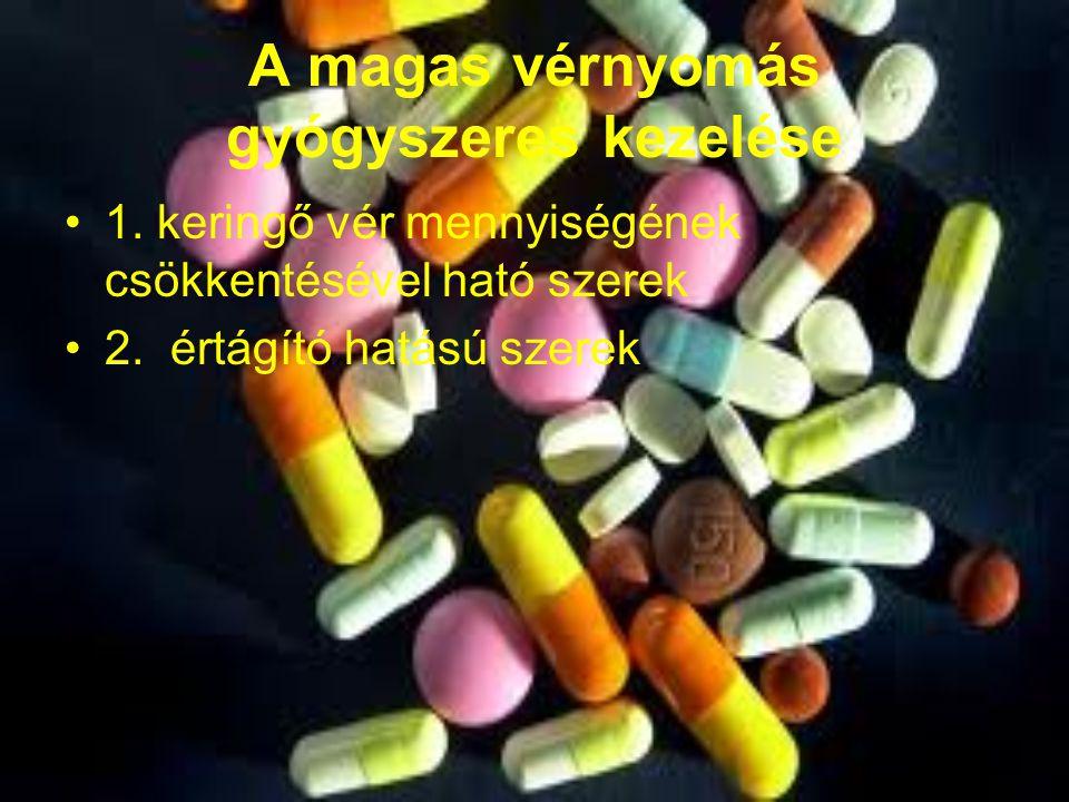 magas vérnyomás 3 fokú gyógyszerek kezelése magas vérnyomású fák