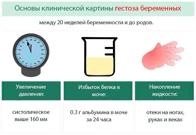 kórtörténet krónikus hipertóniával)