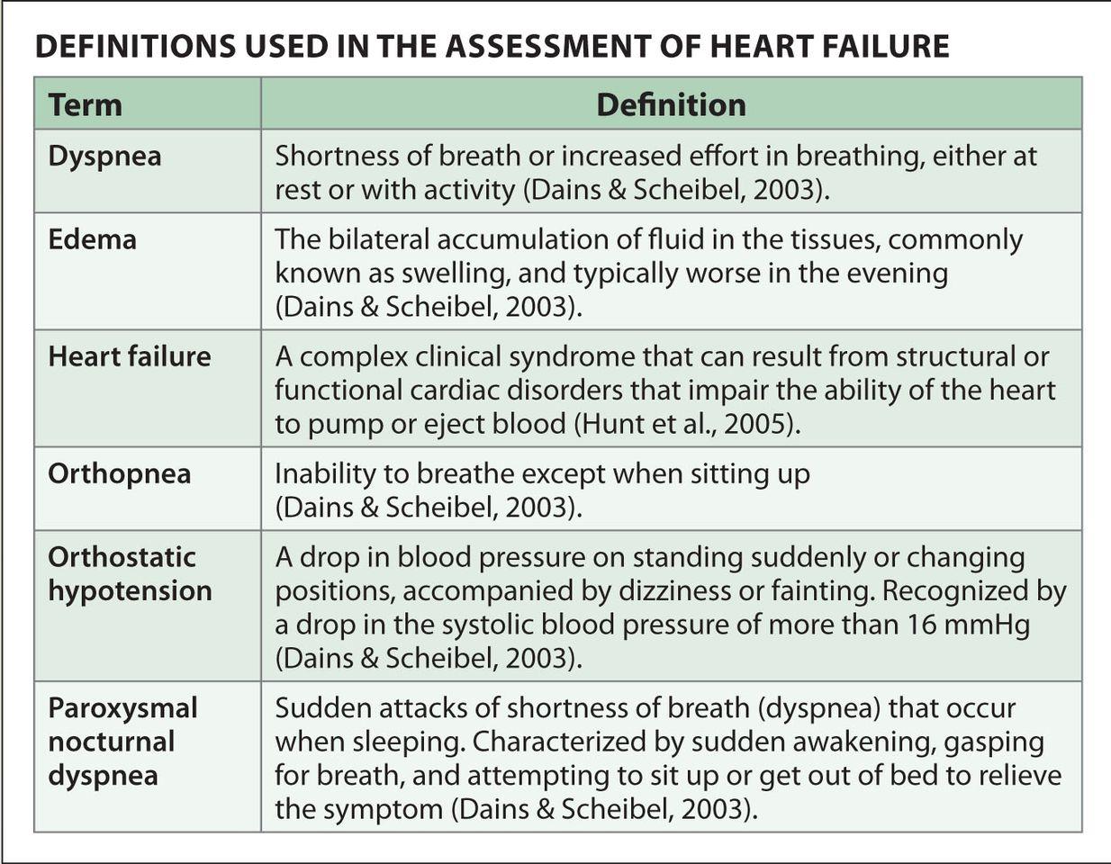 gyógyszerek magas vérnyomás melltartó csoport
