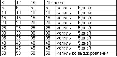 magas vérnyomás és az ASD 2 frakció alkalmazása emberek számára)
