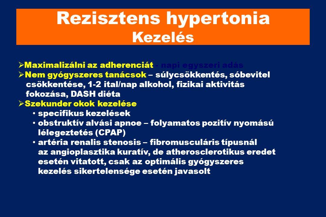 Magas vérnyomás és mcb kezelés, Magas vérnyomás tünetei, kezelése - KardioKözpont