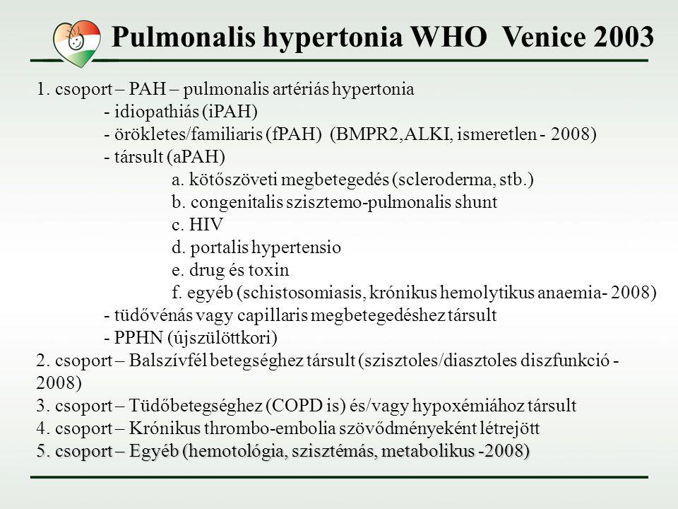 Ajánlások a pulmonalis hipertónia kezelésére.