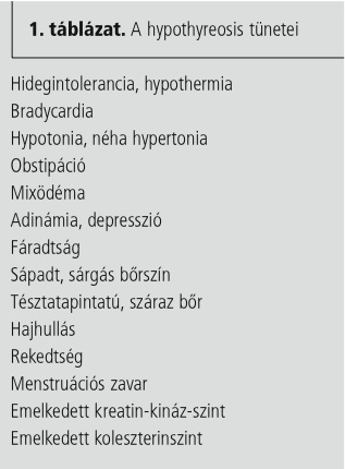 hipertónia a hypothyreosis kezelésében)