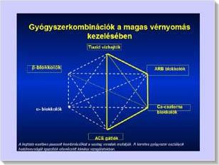 nyomásesés és magas vérnyomás)