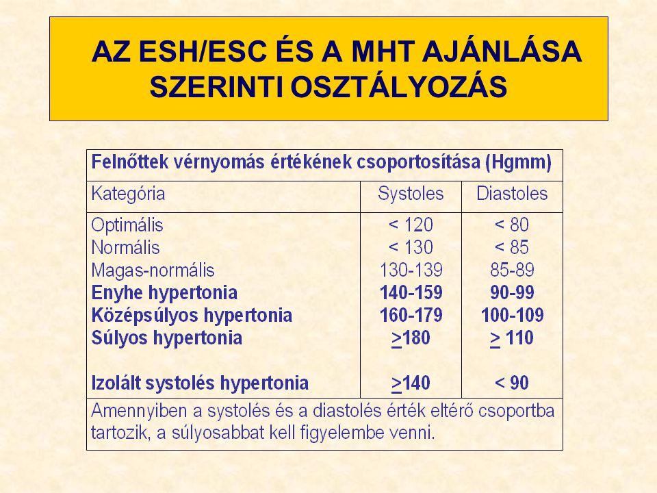 magas vérnyomás fokok és szakaszok szerint valerian és a magas vérnyomás