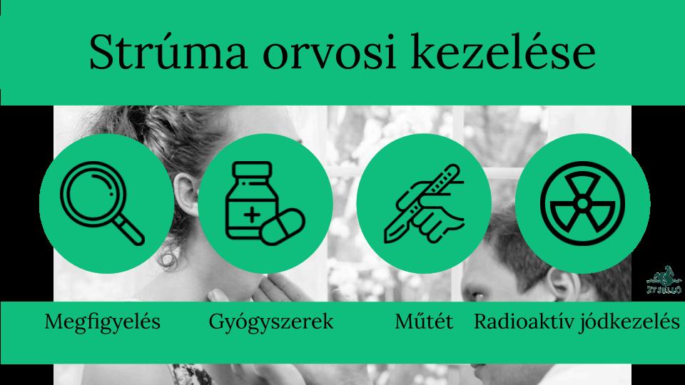 Jódhiány tünetei és kezelése - HáziPatika