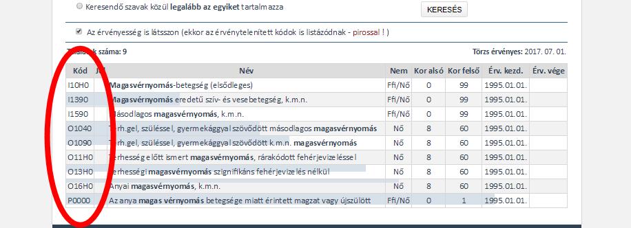 magas vérnyomás betegség kód szerint)
