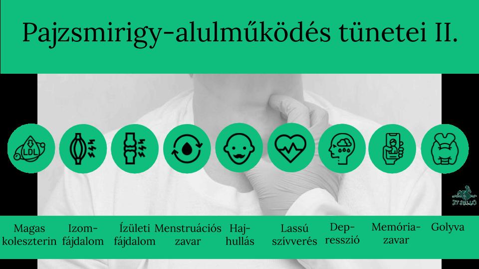 Pajzsmirigy-alulműködés 8 oka, 17 tünete és 3 kezelési módja
