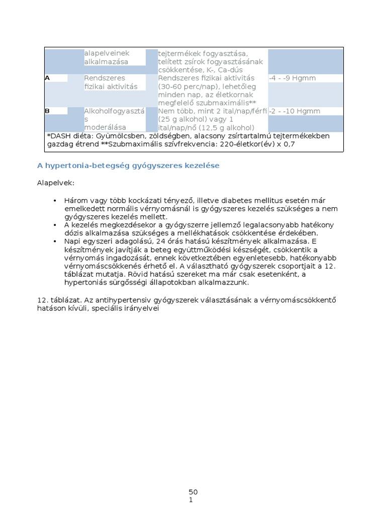 LOSARTAN 1 A PHARMA 50 mg filmtabletta