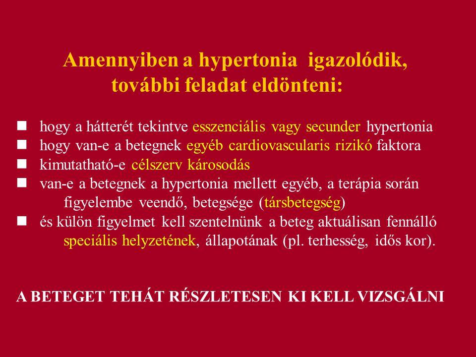 hipertónia célszervi károsodással