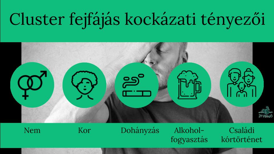 Cluster fejfájás 3 oka, 15 tünete és 16 kezelési módja