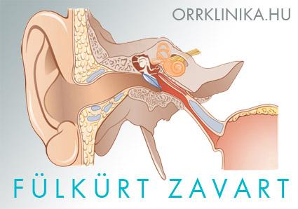novokain hipertónia esetén)